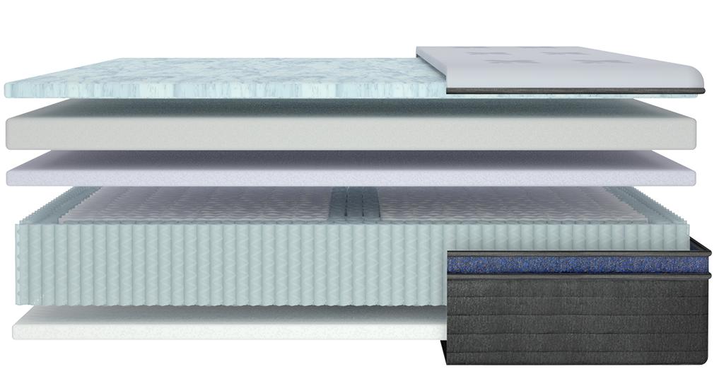 helix inside of mattress (materials)