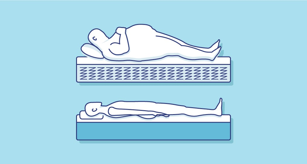 a bulky person on spring bed, an average person on foam bed