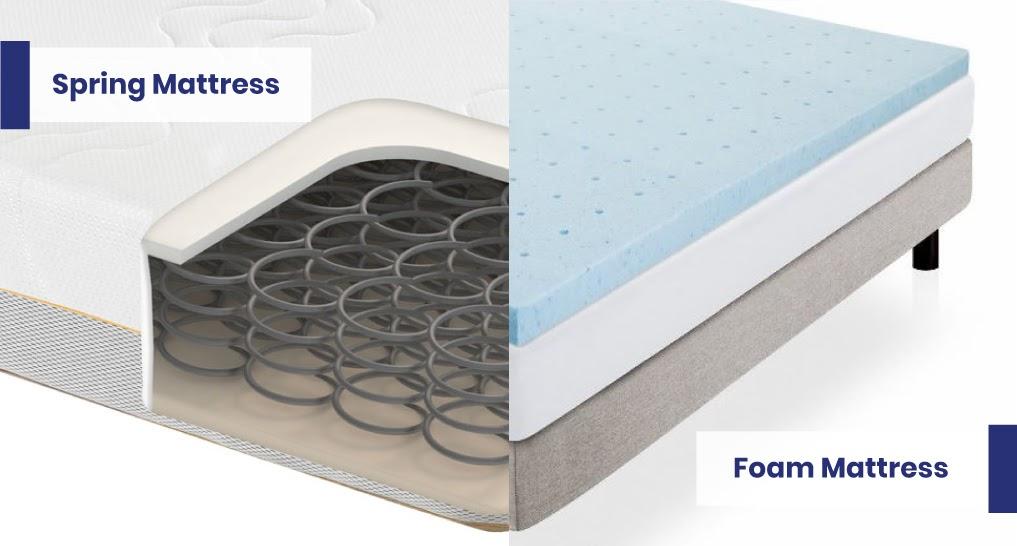comparison foam spring mattress
