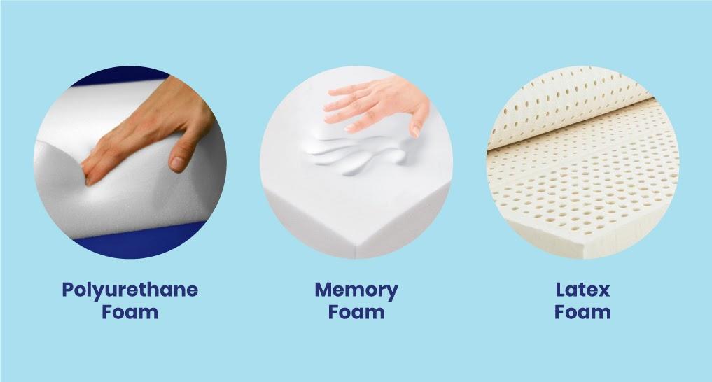 polyurethane memorypolyurethane memory and atex foamand latex foam