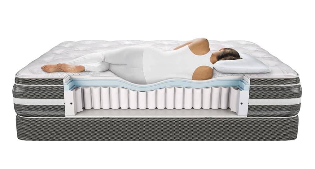 back pain best mattress