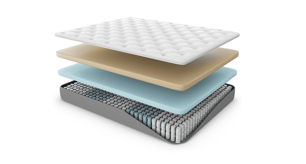 Image of hybrid mattress materials