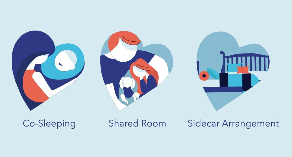 Icon illustrations that represents the three different ways to co-sleep