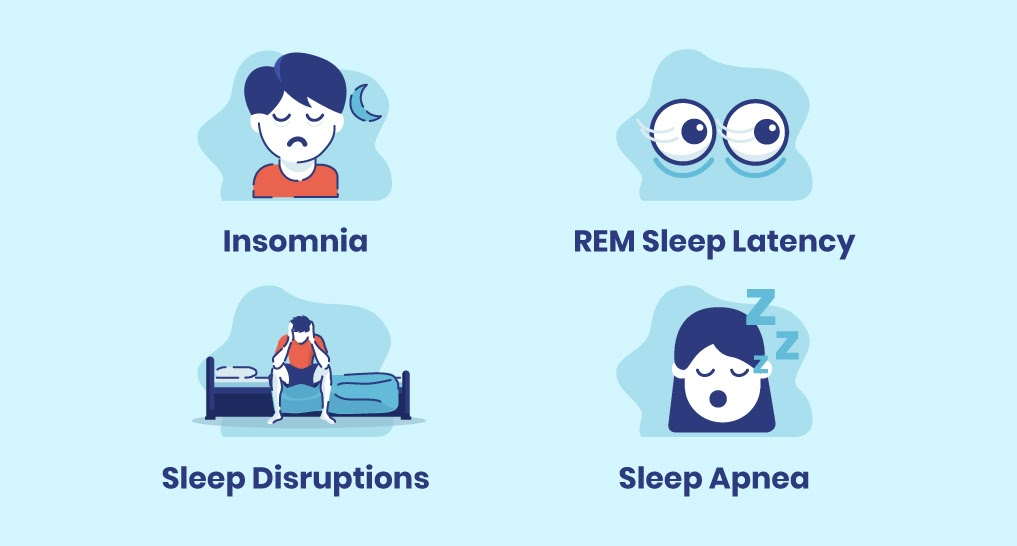 Insomnia                           [Illustrated icon] Sleep Disruptions             [Illustrated icon] REM Sleep Latency       [Illustrated icon] Sleep Apnea       [Illustrated icon]