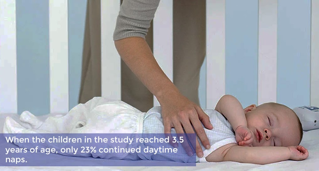 parent putting kid down for nap. Text: When the children in the study reached 3.5 years of age, only 23% continued daytime naps