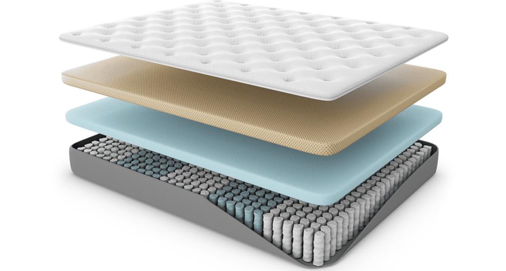 image of a hybrid mattress materials