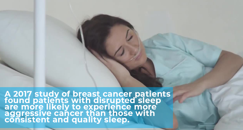 "someone at the hospital on a hospital bed - ""A 2017 study of breast cancer patients found patients with disrupted sleep are more likely to experience more aggressive cancer than those with consistent and quality sleep."