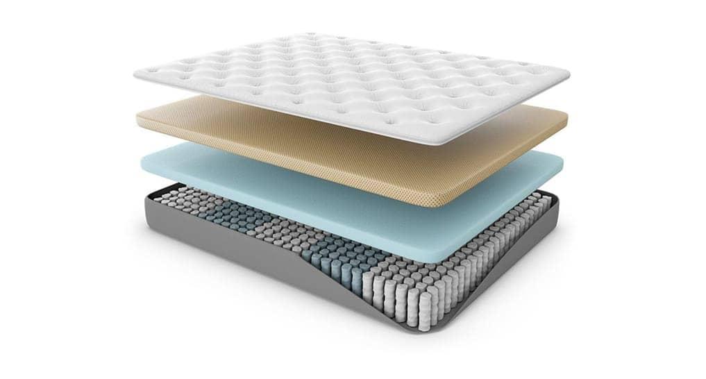 Hybrid mattress for big people